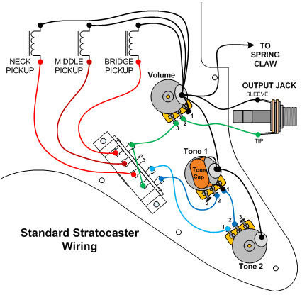 switch wiring strat plus with Ibanez Pick Up Color Codes on 221542811678 likewise Telecaster together with Telecaster Build Diy furthermore Strat Style Guitar Wiring Diagram together with Tonerider Pickup Wiring Diagram.